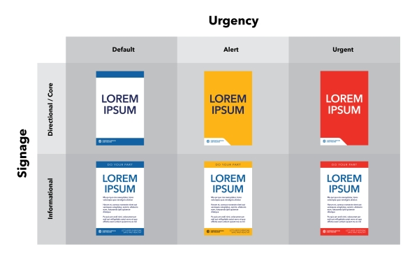graphic of different signage templates arranged in a grid, with various colors and degrees of branding based on the message purpose and level of urgency